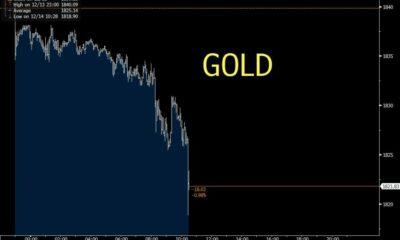 なぜゴールドが再び破壊されるのですか、それはビットコインですか?