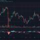 チェーンリンク、テゾス、ドージコイン価格分析:12月22日