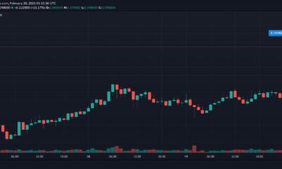 カルダノは2018年1月以来初めて1ドルを超えて急増