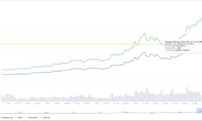 「BTC先物史上最もクレイジーな日」の後、ビットコインの時価総額が1兆ドルを下回る