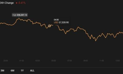 Binance Coin、Crypto.com Coin、Elrond価格分析:2月22日