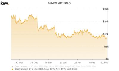 BitMEX:取引所はまだその火花を保持していますか?