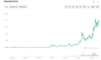 あなたが小売業者ならChainlinkを見る価値がある理由はここにあります