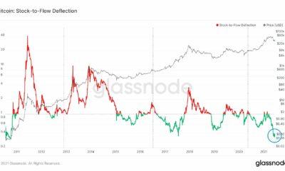 ビットコインは市場の牽引力を失っていますか、それとも勢いを増していますか?