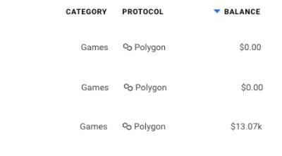 ゲームがイーサリアムとポリゴンの次の大きなテストになる理由