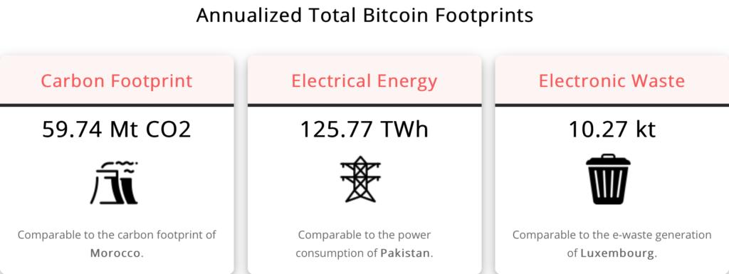 この 2 社は、太陽光発電のビットコイン マイニング施設に取り組んでいます。