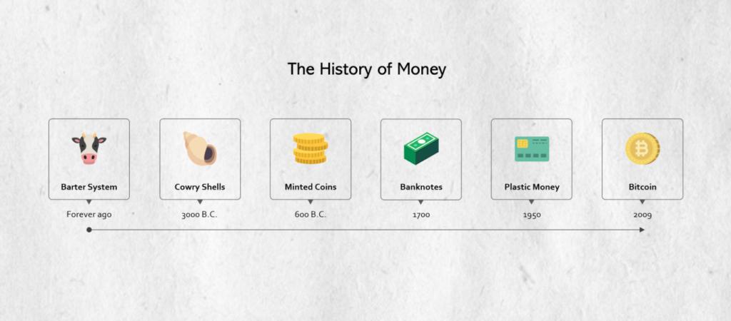ビットコインは金投資に対する脅威ですか? これがあなたが知る必要があることです