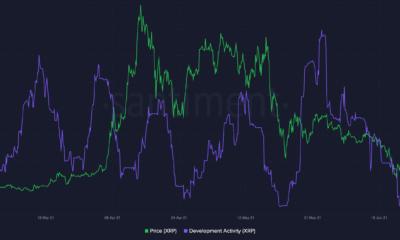 XRPの価格行動についてトレーダーが見逃している可能性があるものは次のとおりです