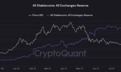 ビットコイン:現在、回復フェーズはすでに進行中ですか?