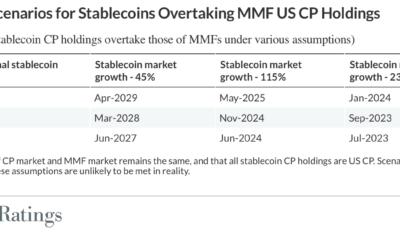 「破壊的な」ステーブルコインとそれらが「他の市場にも衝撃を与える」方法