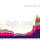 カルダノはついにビットコイン、イーサリアムの上昇傾向に追いついていますか?
