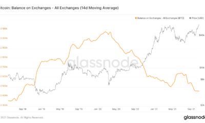 ビットコイン:これらは2021年末までのBTCの現実的な価格レベルです