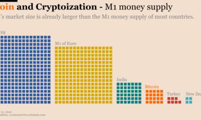 中央銀行はビットコインまたは「暗号化」を恐れる理由がありますか